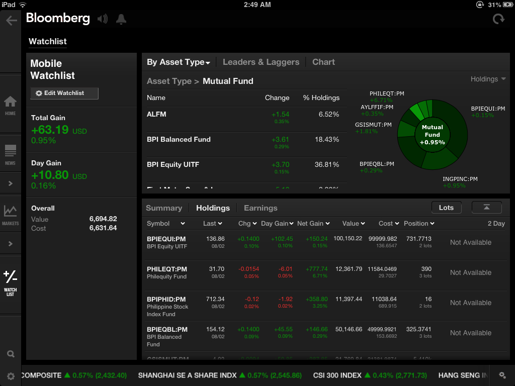 Official Bloomberg app on iPad mini
