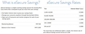 A good time deposit alternative: eSecure Savings (eSS) from Security Bank